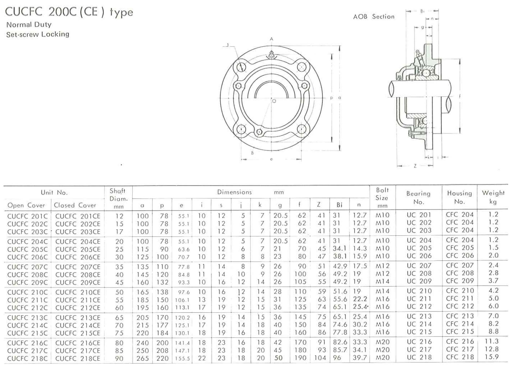 CUCFC200C(E) rozměry