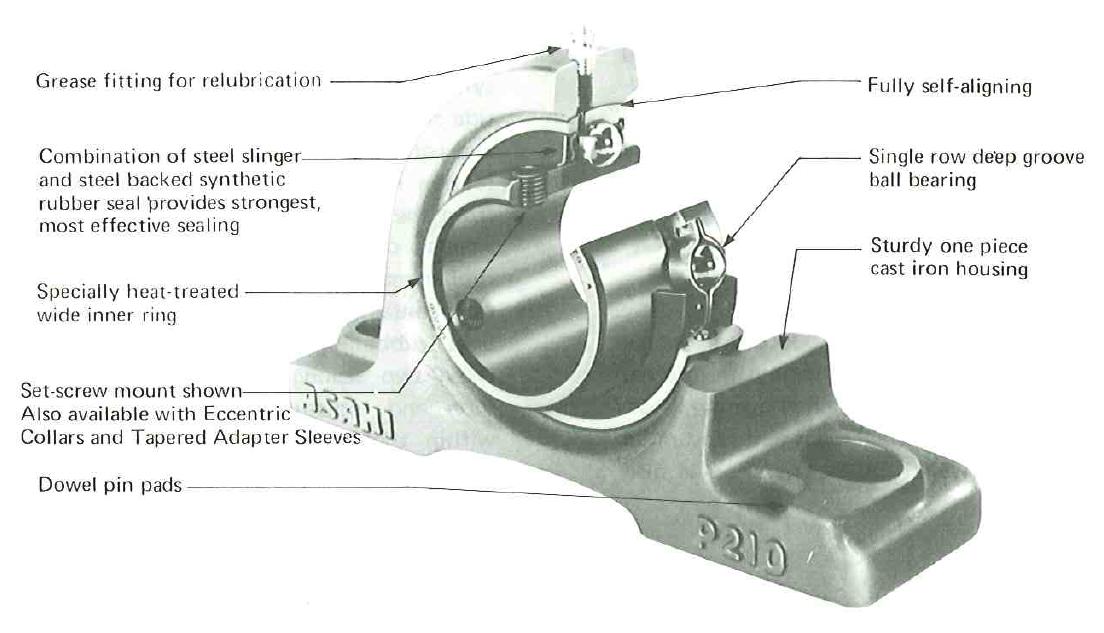 construction of ASAHI bearing unit