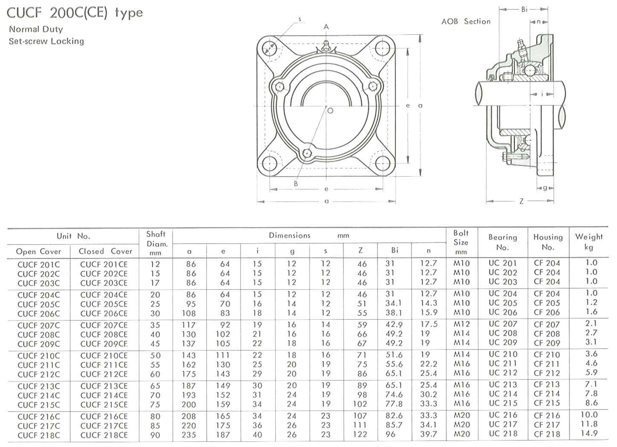 CUCF200C(E) rozměry