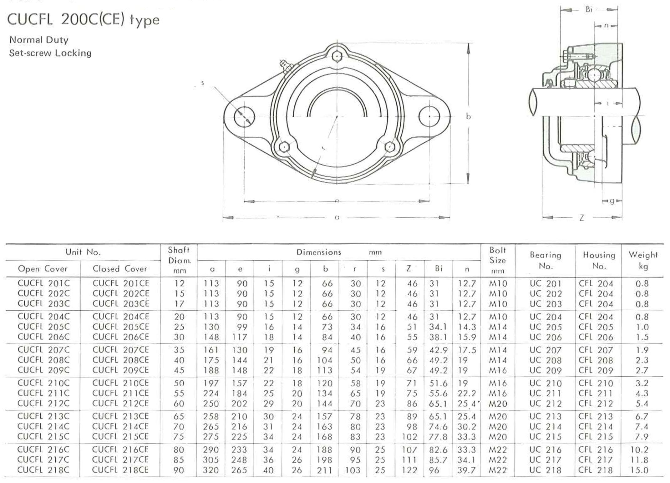 CUCFL200C(E) rozměry