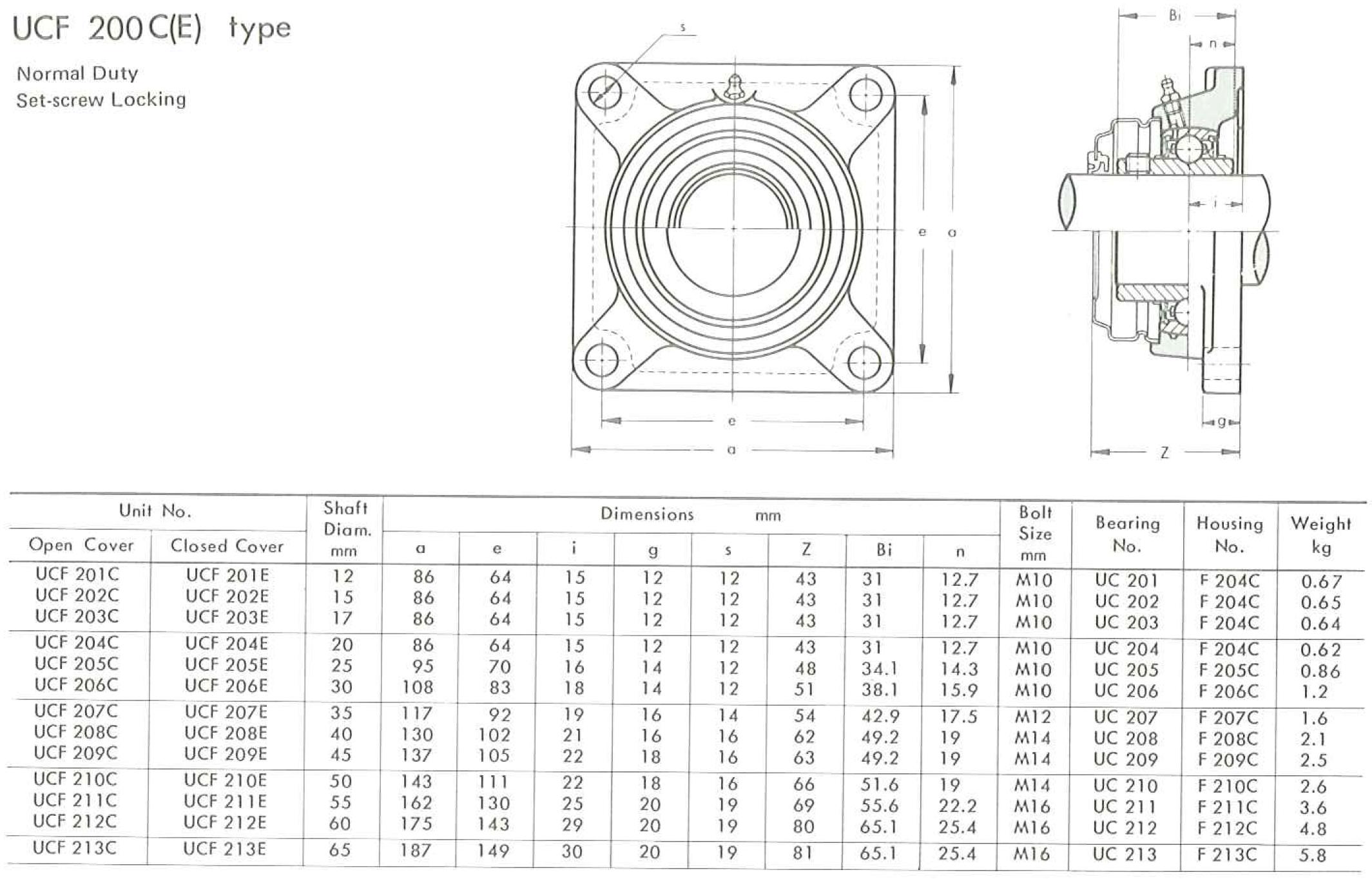 UCF200C(E) rozměry