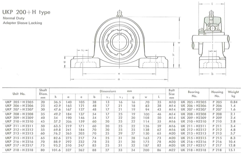 UKP200+H rozměry