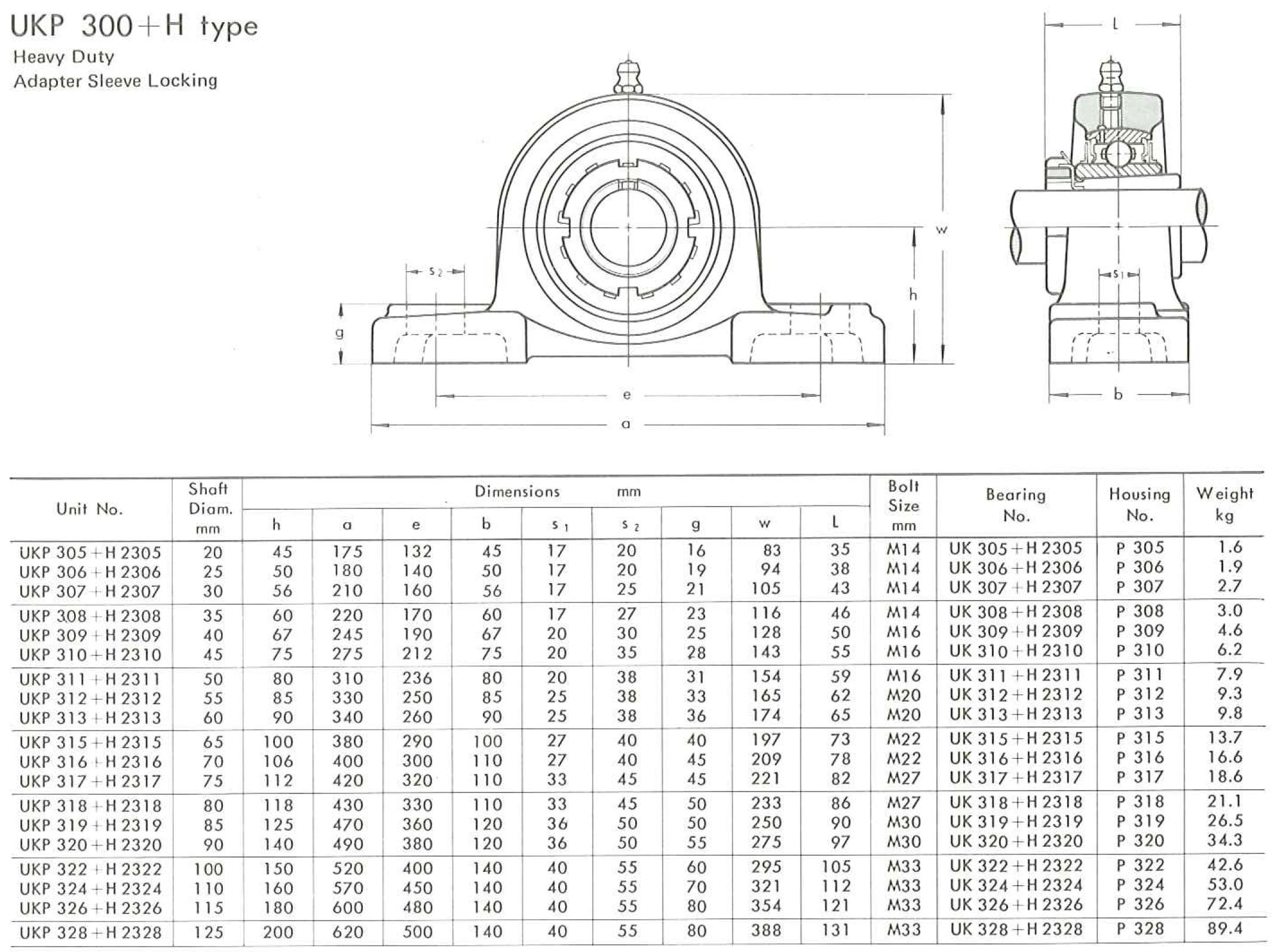 UKP300+H rozměry