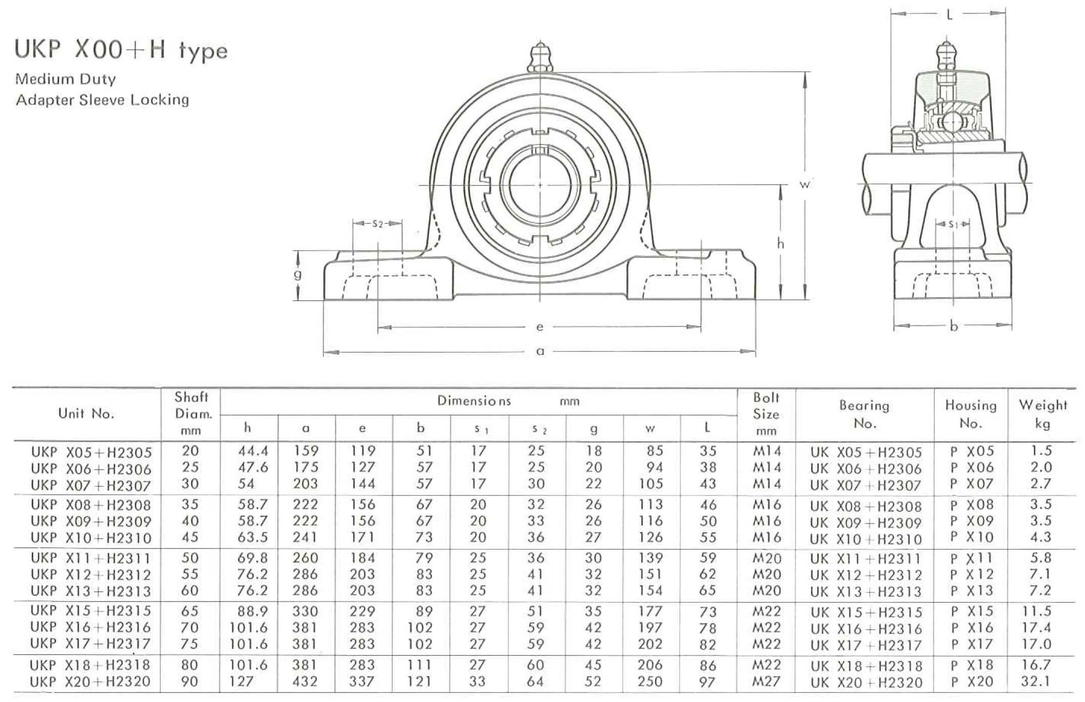 UKPX00+H rozměry