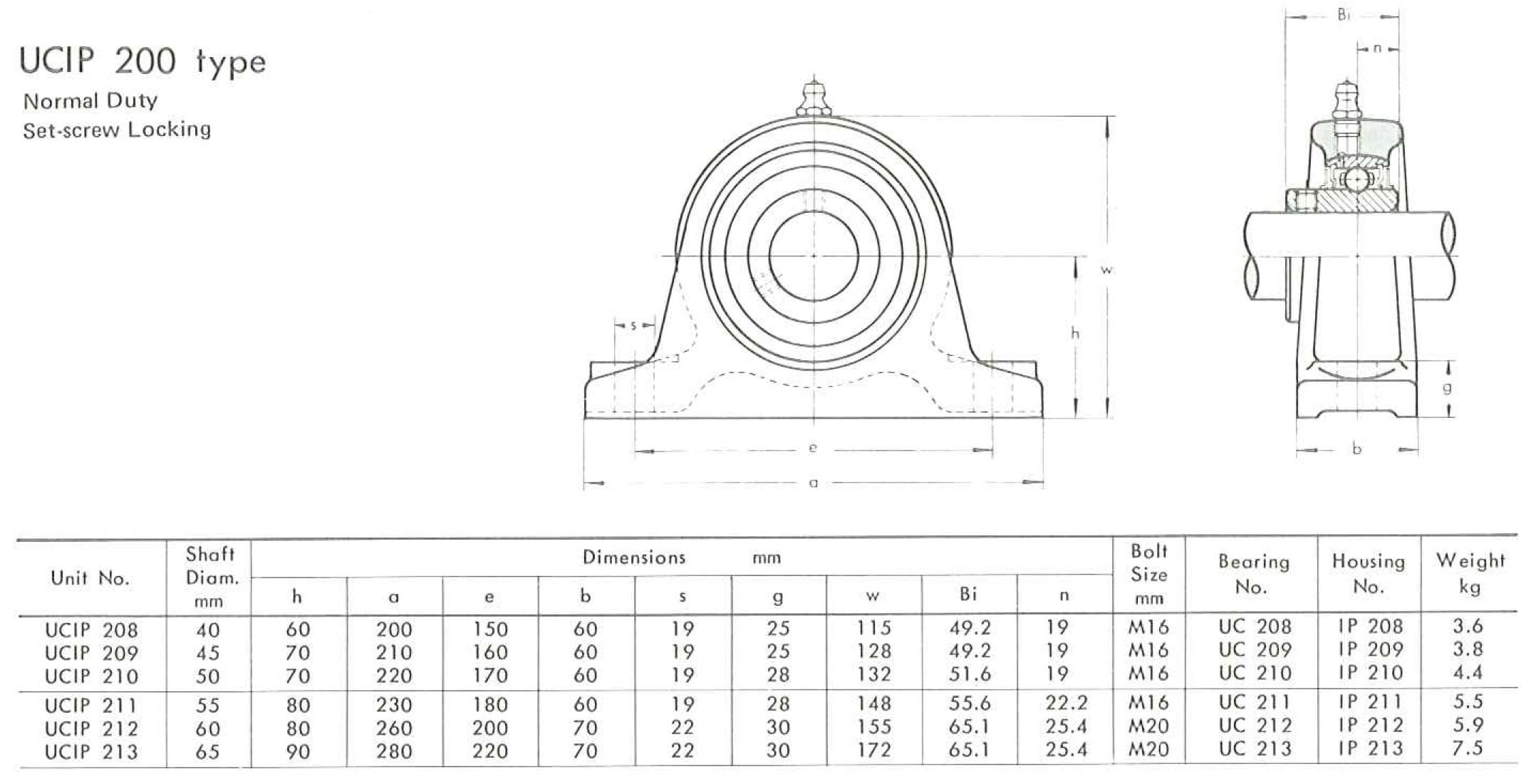 UCIP200 rozměry