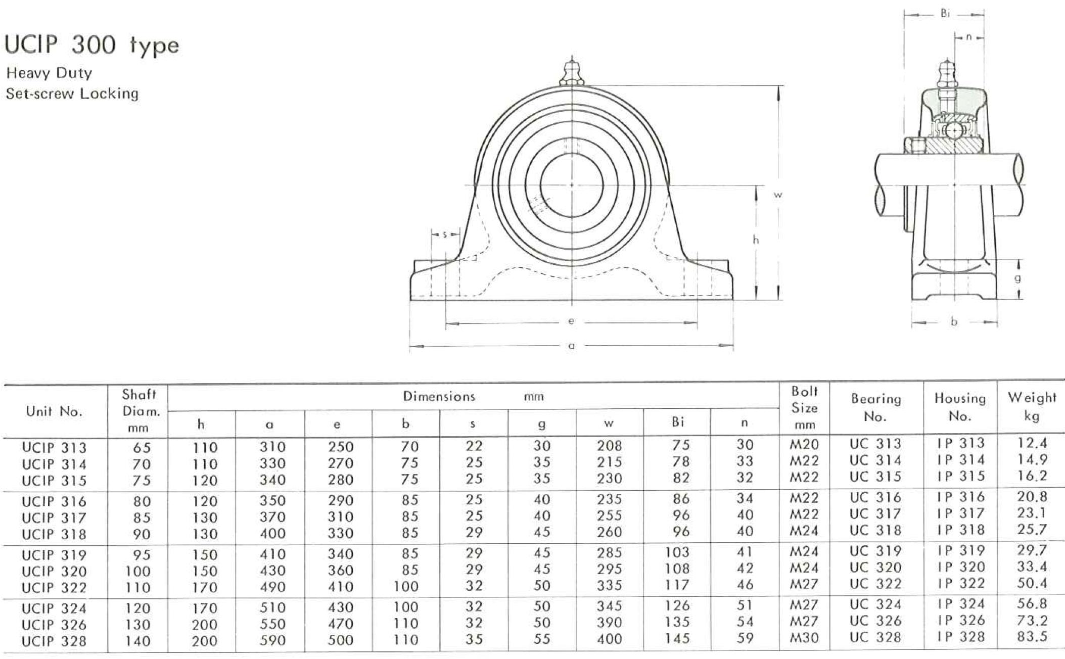 UCIP300 rozměry