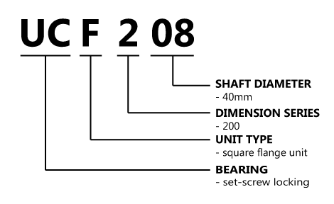 ASAHI designation - example